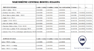Godigas-cenas-garantija-naktsmitne-Jelgava-Central-hostel-jelgava-Hostelis-Jelgava